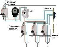 Электропроводка на даче город Рязань