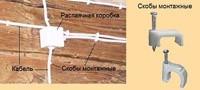 Электропроводка на даче г.Рязань